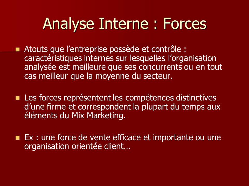 Analyse Interne : Forces Atouts que lentreprise possède et contrôle : caractéristiques internes sur lesquelles lorganisation analysée est meilleure qu