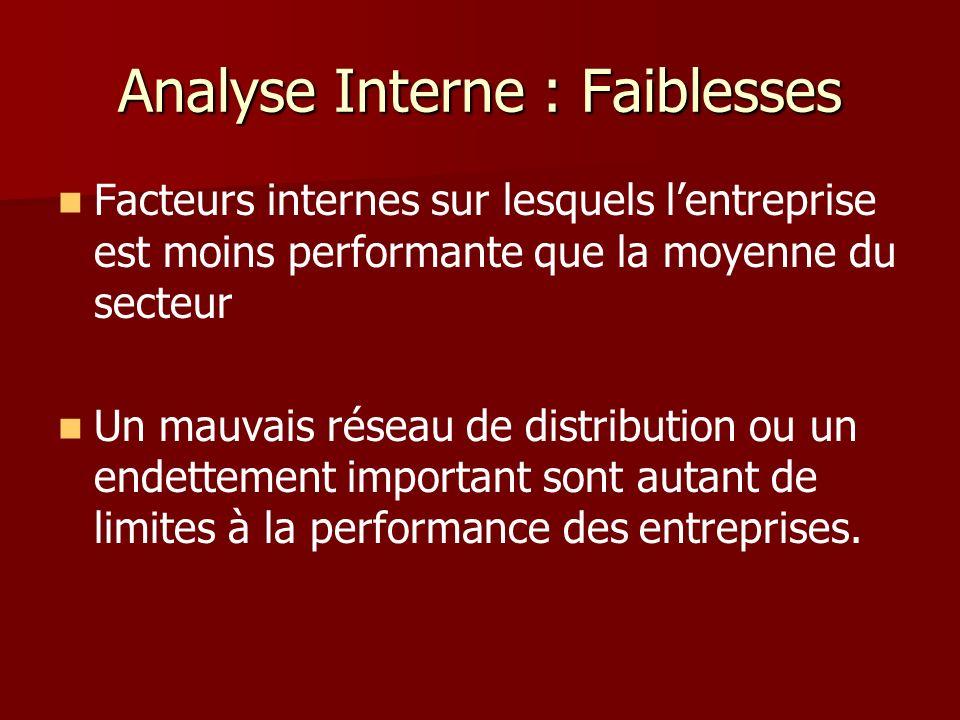 Analyse Interne : Faiblesses Facteurs internes sur lesquels lentreprise est moins performante que la moyenne du secteur Un mauvais réseau de distribut
