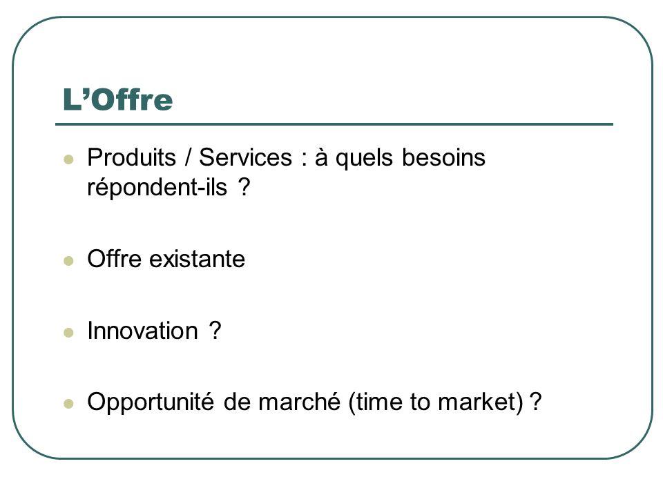 LOffre Produits / Services : à quels besoins répondent-ils ? Offre existante Innovation ? Opportunité de marché (time to market) ?