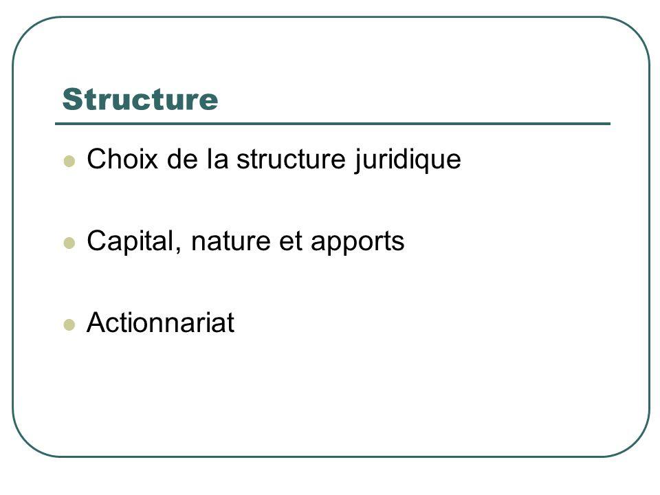 Structure Choix de la structure juridique Capital, nature et apports Actionnariat