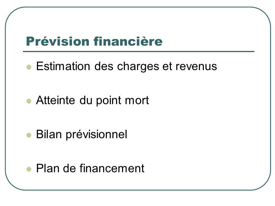 Prévision financière Estimation des charges et revenus Atteinte du point mort Bilan prévisionnel Plan de financement