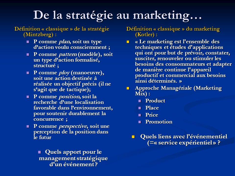 De la stratégie au marketing… Définition « classique » de la stratégie (Mintzberg) : P comme plan, soit un type daction voulu consciemment ; P comme plan, soit un type daction voulu consciemment ; P comme pattern (modèle), soit un type daction formalisé, structuré ; P comme pattern (modèle), soit un type daction formalisé, structuré ; P comme ploy (manoeuvre), soit une action destinée à réalisée un objectif précis (il ne sagit que de tactique); P comme ploy (manoeuvre), soit une action destinée à réalisée un objectif précis (il ne sagit que de tactique); P comme position, soit la recherche dune localisation favorable dans lenvironnement, pour soutenir durablement la concurrence ; P comme position, soit la recherche dune localisation favorable dans lenvironnement, pour soutenir durablement la concurrence ; P comme perspective, soit une perception de la position dans le futur P comme perspective, soit une perception de la position dans le futur Quels apport pour le management stratégique dun événement .