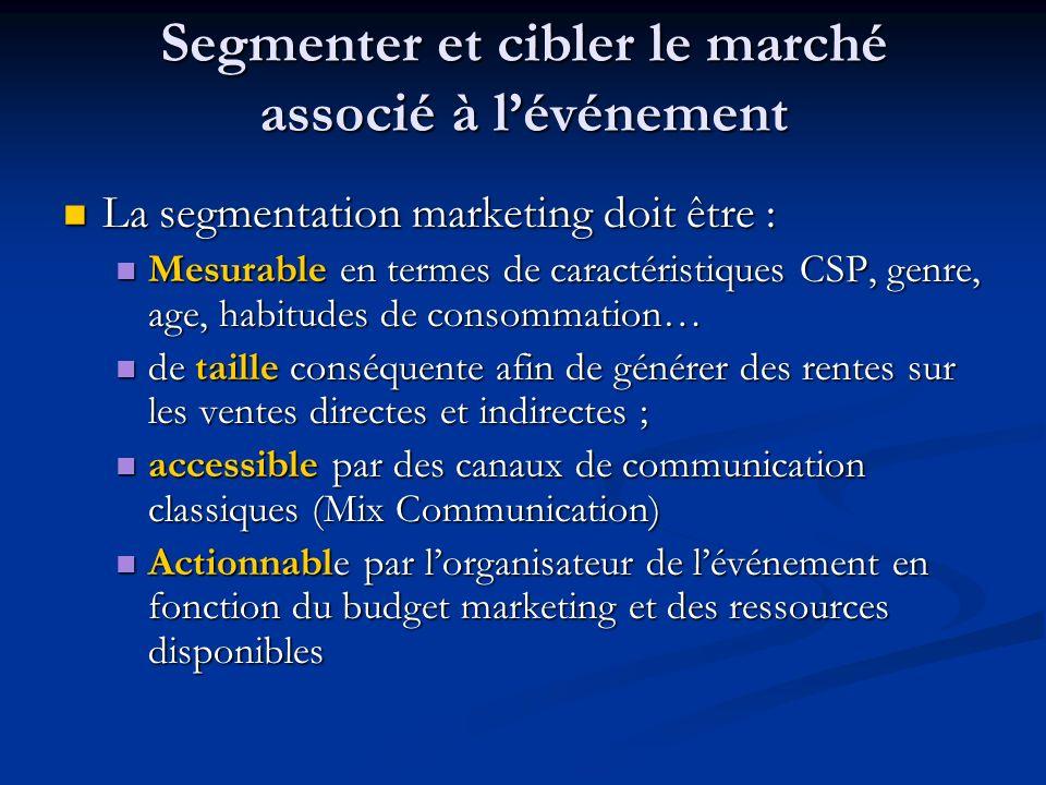 Segmenter et cibler le marché associé à lévénement La segmentation marketing doit être : La segmentation marketing doit être : Mesurable en termes de