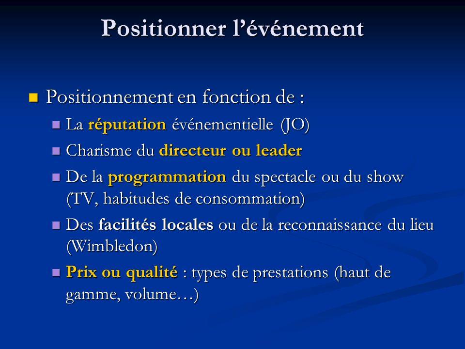 Positionner lévénement Positionnement en fonction de : Positionnement en fonction de : La réputation événementielle (JO) La réputation événementielle