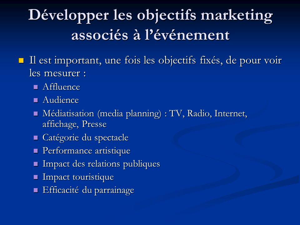 Développer les objectifs marketing associés à lévénement Il est important, une fois les objectifs fixés, de pour voir les mesurer : Il est important,