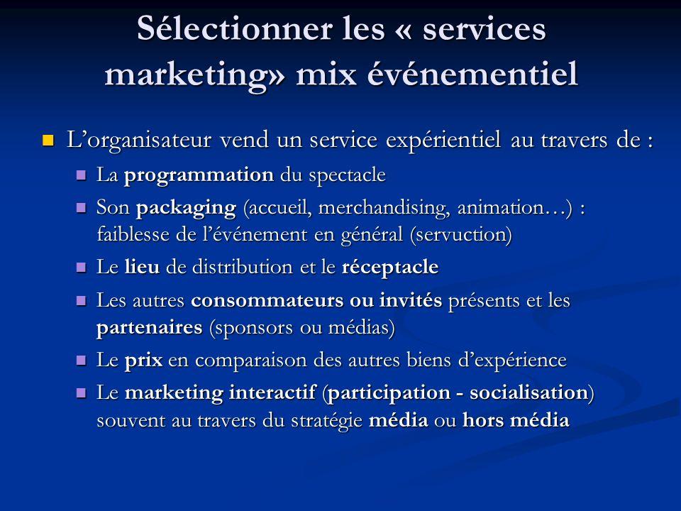 Sélectionner les « services marketing» mix événementiel Lorganisateur vend un service expérientiel au travers de : Lorganisateur vend un service expér