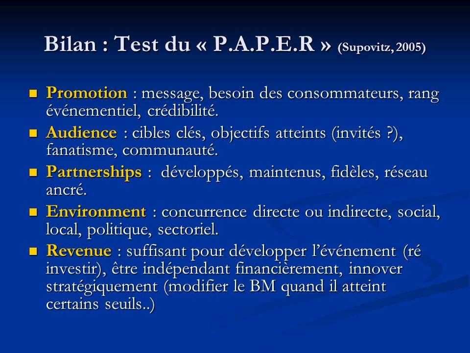 Bilan : Test du « P.A.P.E.R » (Supovitz, 2005) Promotion : message, besoin des consommateurs, rang événementiel, crédibilité. Promotion : message, bes