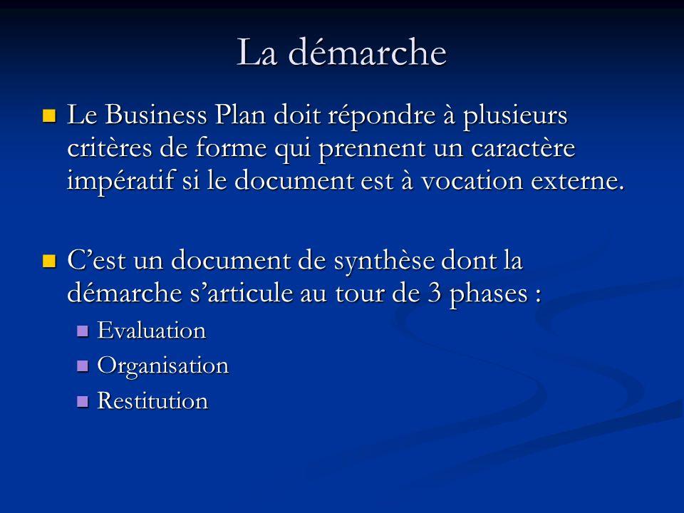 La démarche Le Business Plan doit répondre à plusieurs critères de forme qui prennent un caractère impératif si le document est à vocation externe. Le