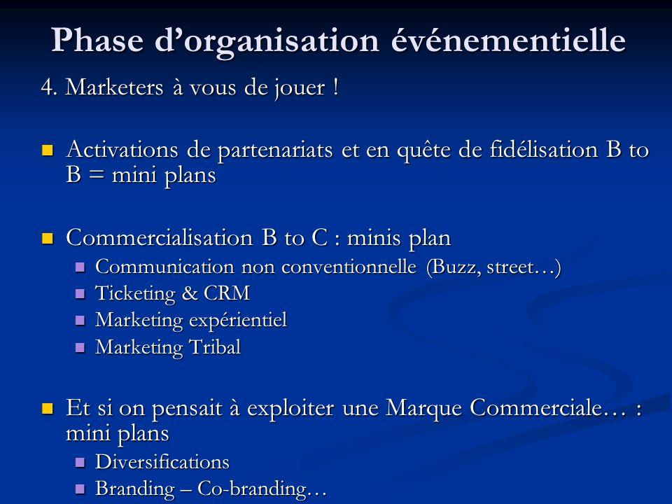 Phase dorganisation événementielle 4. Marketers à vous de jouer ! Activations de partenariats et en quête de fidélisation B to B = mini plans Activati
