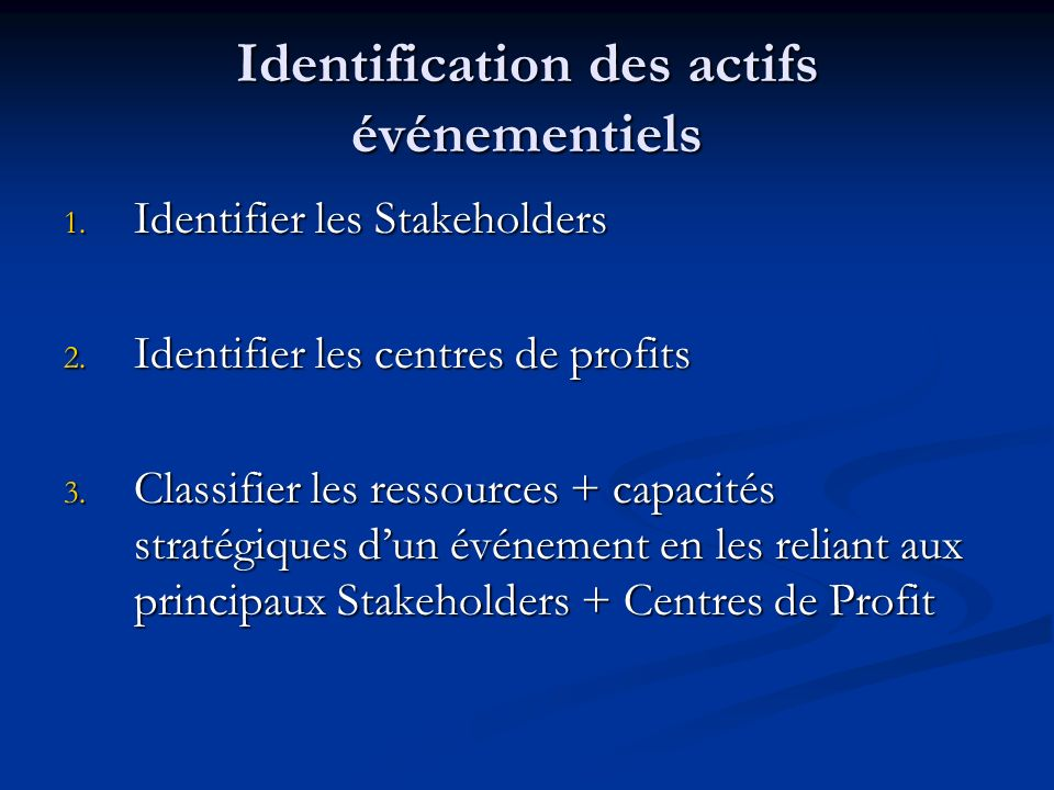 Expliciter votre Business Modèle Adapté de Gary Hamel : Leading the Revolution (2002) Customer Interface Cibles .