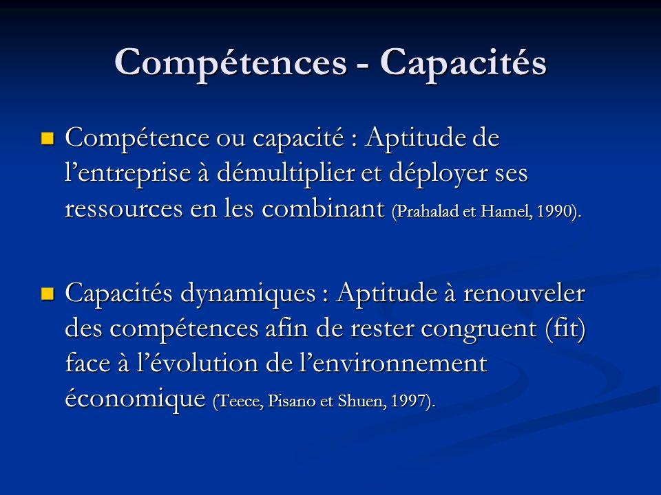 Compétences - Capacités Compétence ou capacité : Aptitude de lentreprise à démultiplier et déployer ses ressources en les combinant (Prahalad et Hamel, 1990).