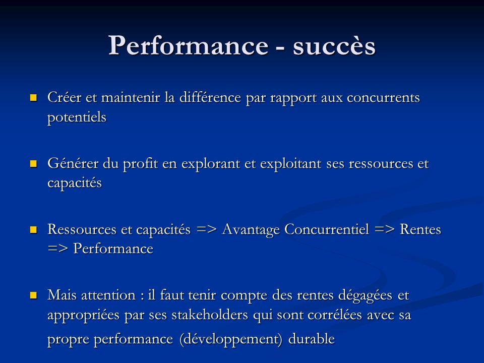 Performance - succès Créer et maintenir la différence par rapport aux concurrents potentiels Créer et maintenir la différence par rapport aux concurrents potentiels Générer du profit en explorant et exploitant ses ressources et capacités Générer du profit en explorant et exploitant ses ressources et capacités Ressources et capacités => Avantage Concurrentiel => Rentes => Performance Ressources et capacités => Avantage Concurrentiel => Rentes => Performance Mais attention : il faut tenir compte des rentes dégagées et appropriées par ses stakeholders qui sont corrélées avec sa propre performance (développement) durable Mais attention : il faut tenir compte des rentes dégagées et appropriées par ses stakeholders qui sont corrélées avec sa propre performance (développement) durable