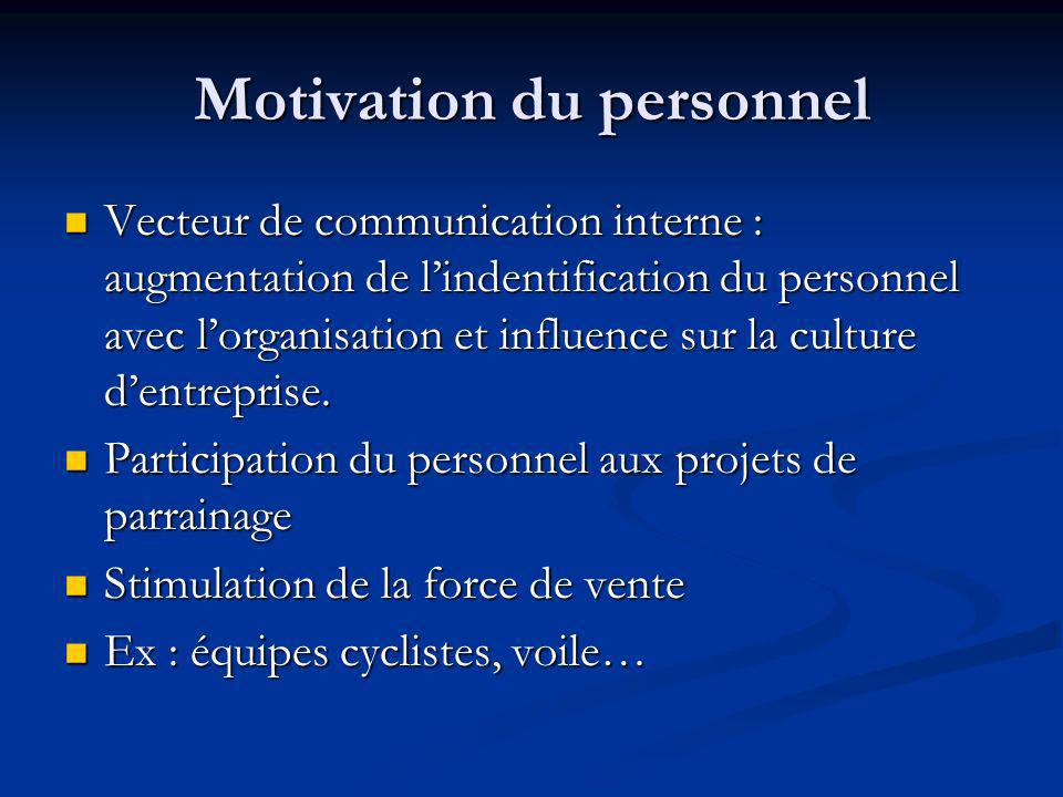 Motivation du personnel Vecteur de communication interne : augmentation de lindentification du personnel avec lorganisation et influence sur la cultur