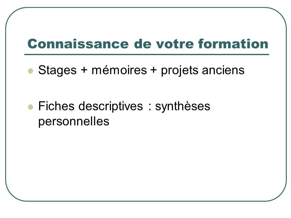 Connaissance de votre formation Stages + mémoires + projets anciens Fiches descriptives : synthèses personnelles