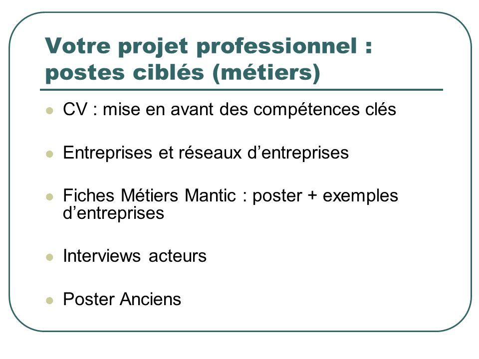 Votre projet professionnel : postes ciblés (métiers) CV : mise en avant des compétences clés Entreprises et réseaux dentreprises Fiches Métiers Mantic