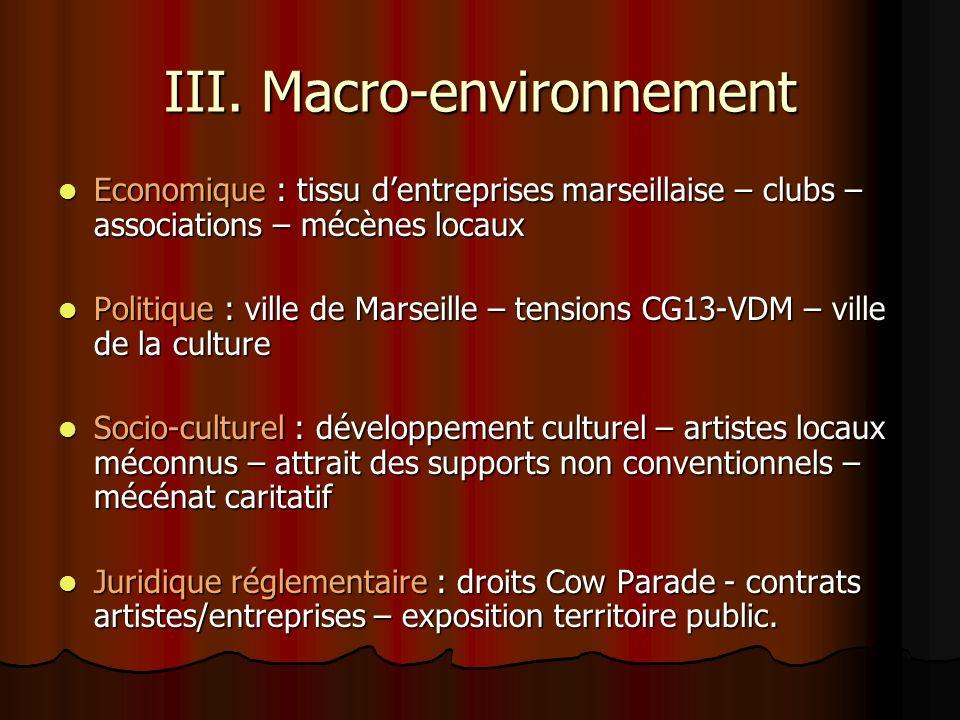 III. Macro-environnement Economique : tissu dentreprises marseillaise – clubs – associations – mécènes locaux Economique : tissu dentreprises marseill