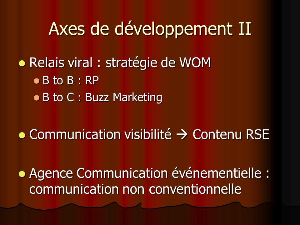 Axes de développement II Relais viral : stratégie de WOM Relais viral : stratégie de WOM B to B : RP B to B : RP B to C : Buzz Marketing B to C : Buzz