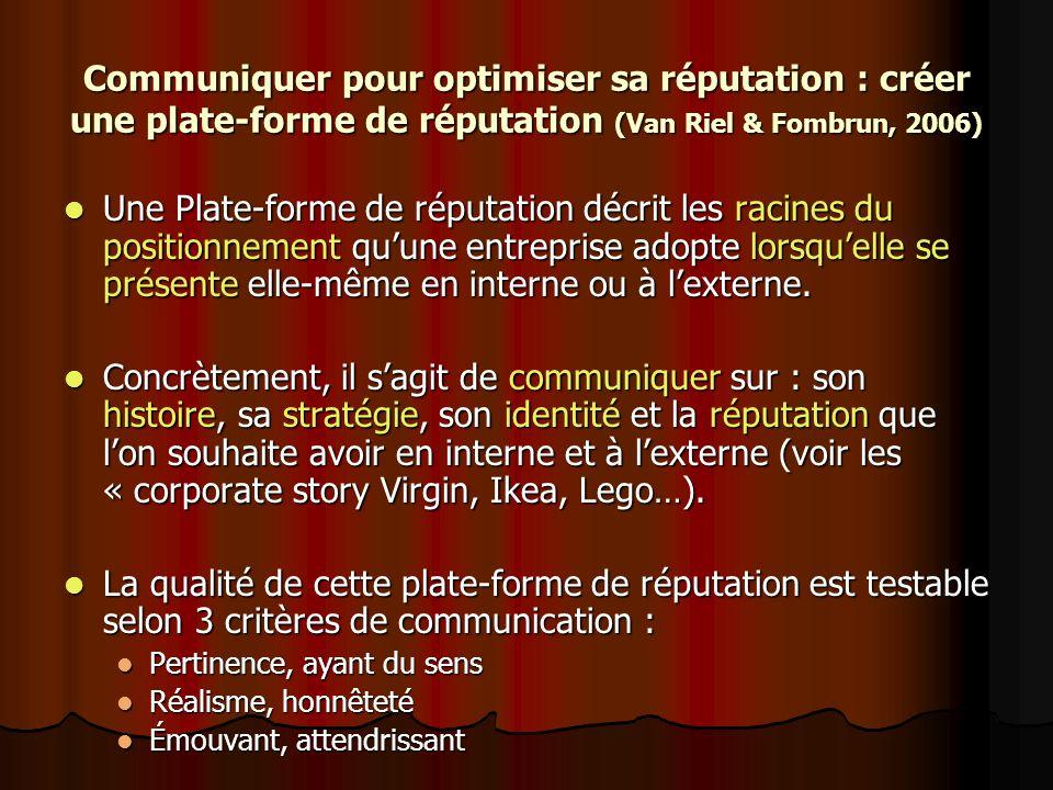 Communiquer pour optimiser sa réputation : créer une plate-forme de réputation (Van Riel & Fombrun, 2006) Une Plate-forme de réputation décrit les rac