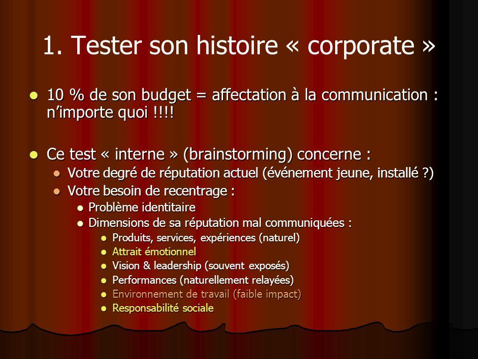 1. Tester son histoire « corporate » 10 % de son budget = affectation à la communication : nimporte quoi !!!! 10 % de son budget = affectation à la co