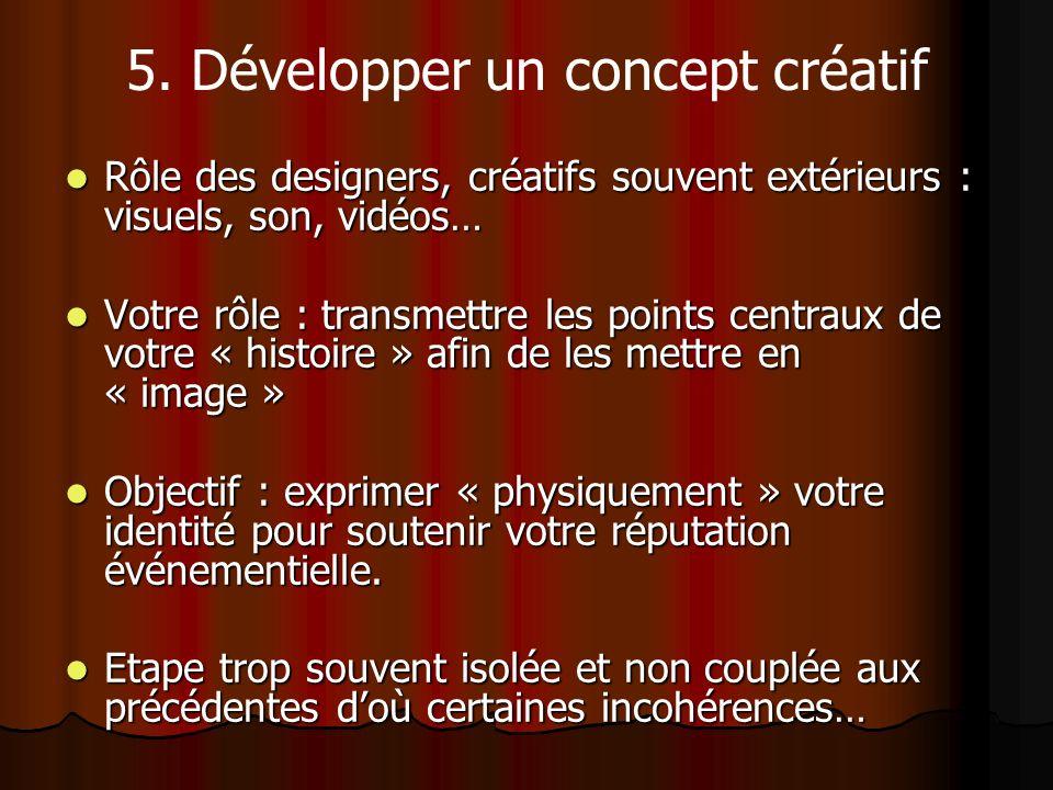 5. Développer un concept créatif Rôle des designers, créatifs souvent extérieurs : visuels, son, vidéos… Rôle des designers, créatifs souvent extérieu