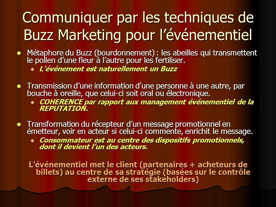Communiquer par les techniques de Buzz Marketing pour lévénementiel Métaphore du Buzz (bourdonnement) : les abeilles qui transmettent le pollen dune f