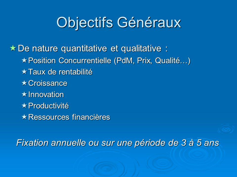 Objectifs Généraux De nature quantitative et qualitative : De nature quantitative et qualitative : Position Concurrentielle (PdM, Prix, Qualité…) Posi