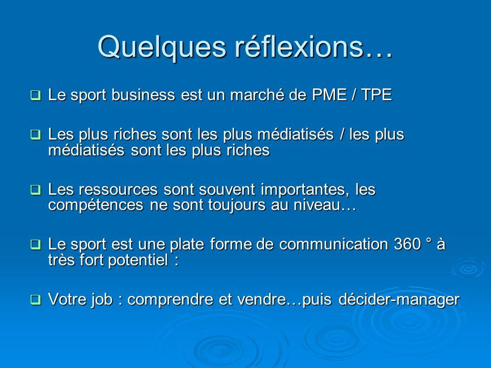 Quelques réflexions… Le sport business est un marché de PME / TPE Le sport business est un marché de PME / TPE Les plus riches sont les plus médiatisé