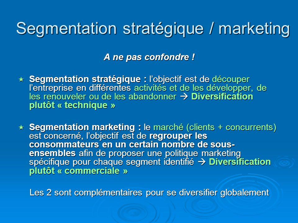 Segmentation stratégique / marketing A ne pas confondre ! Segmentation stratégique : lobjectif est de découper lentreprise en différentes activités et