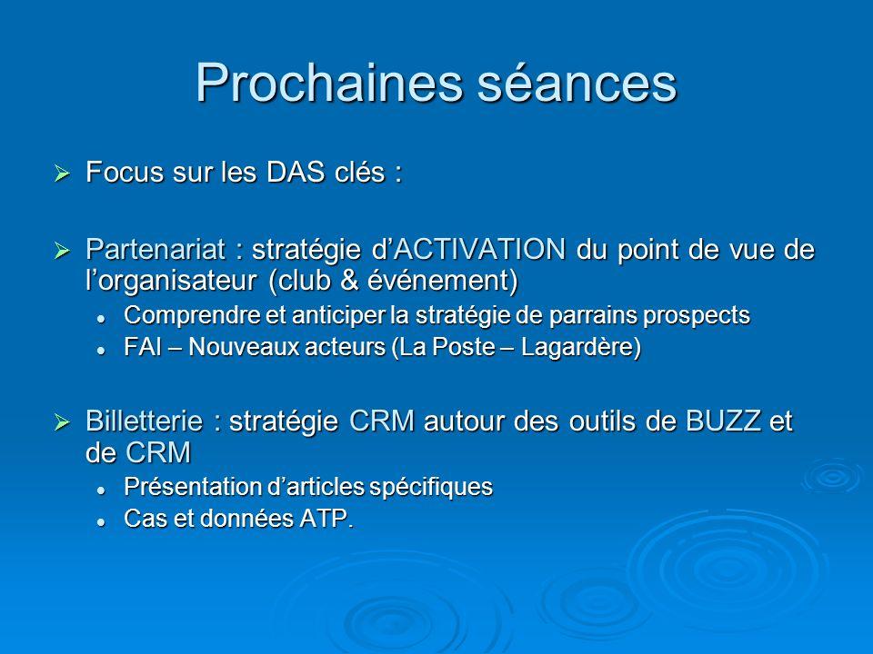 Prochaines séances Focus sur les DAS clés : Focus sur les DAS clés : Partenariat : stratégie dACTIVATION du point de vue de lorganisateur (club & évén