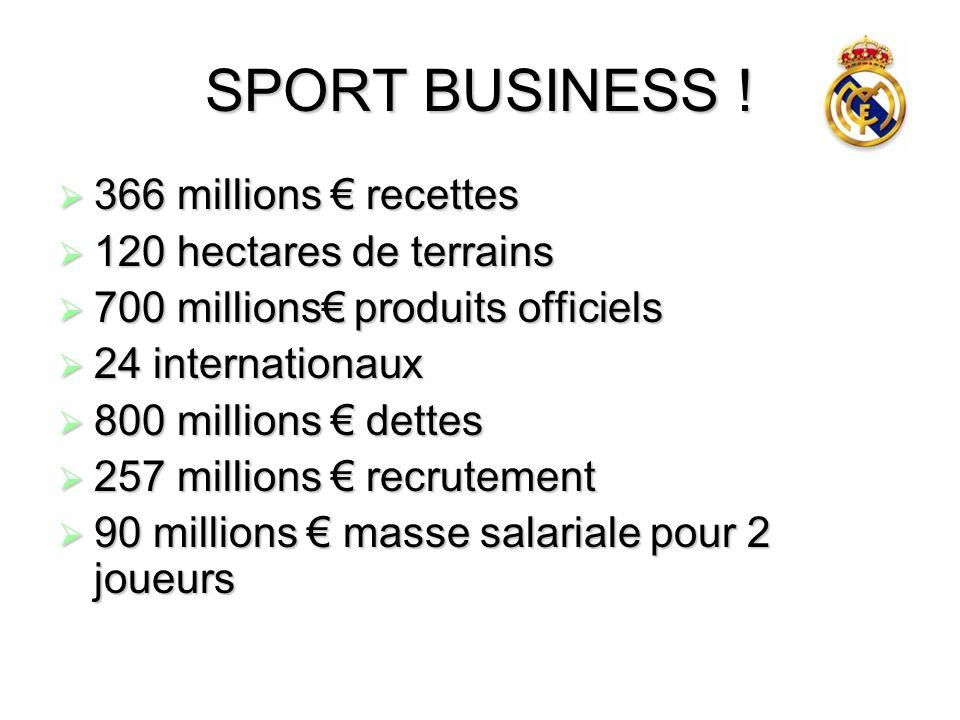 SPORT BUSINESS ! 366 millions recettes 366 millions recettes 120 hectares de terrains 120 hectares de terrains 700 millions produits officiels 700 mil
