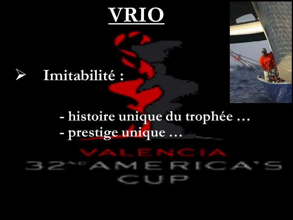 Imitabilité : VRIO - histoire unique du trophée … - prestige unique …