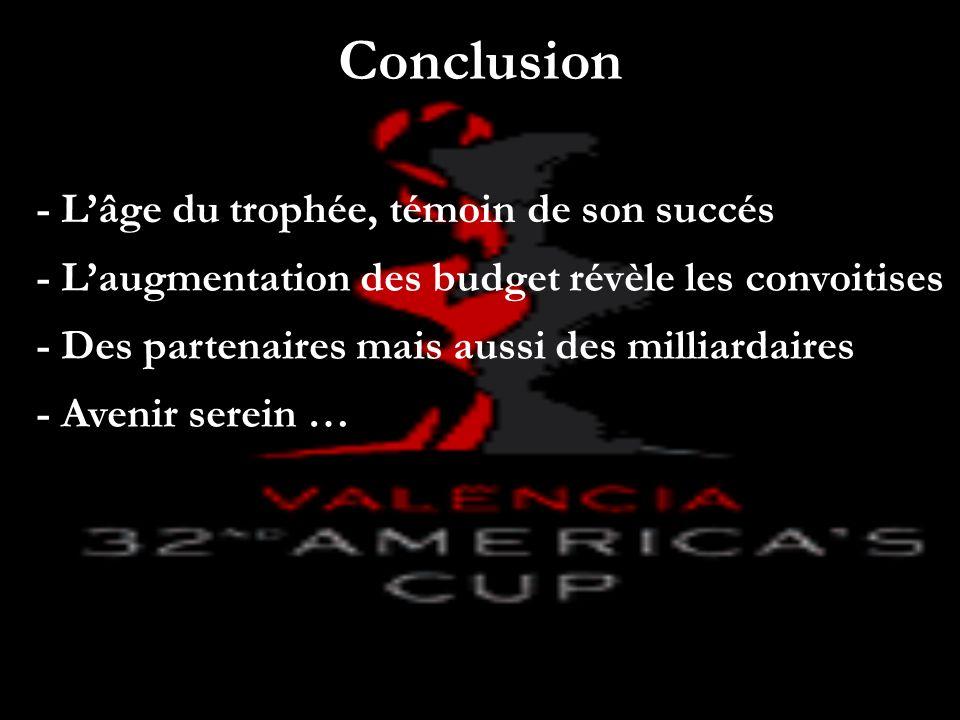 Conclusion - Lâge du trophée, témoin de son succés - Laugmentation des budget révèle les convoitises - Des partenaires mais aussi des milliardaires -