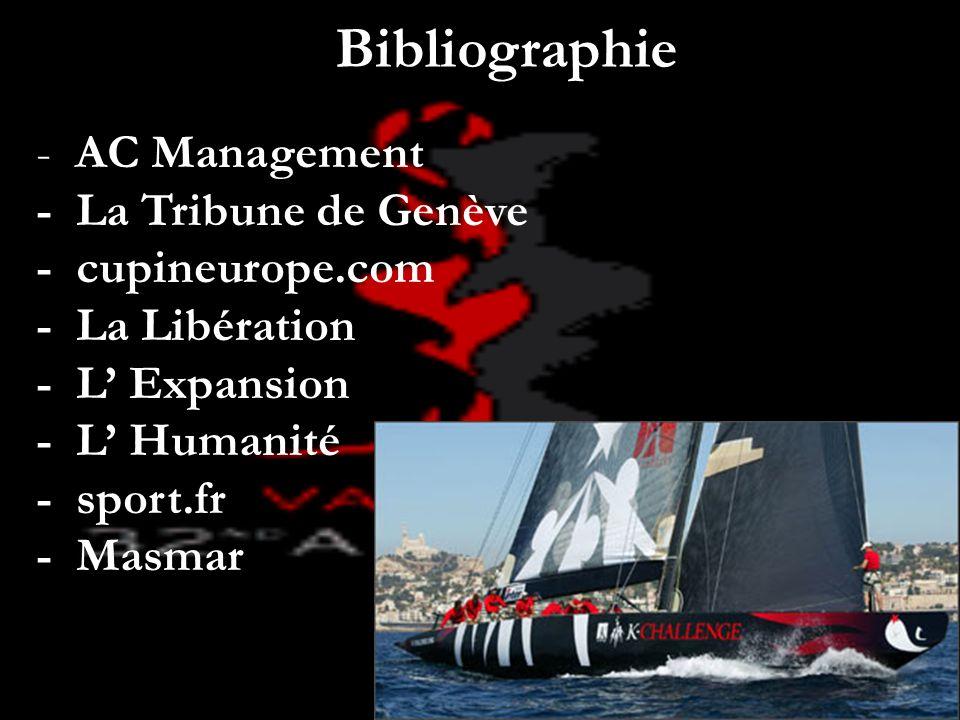 Bibliographie - AC Management - La Tribune de Genève - cupineurope.com - La Libération - L Expansion - L Humanité - sport.fr - Masmar