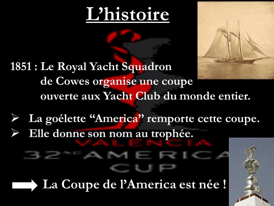 1851 : Le Royal Yacht Squadron de Cowes organise une coupe ouverte aux Yacht Club du monde entier. La Coupe de lAmerica est née ! Lhistoire La goélett