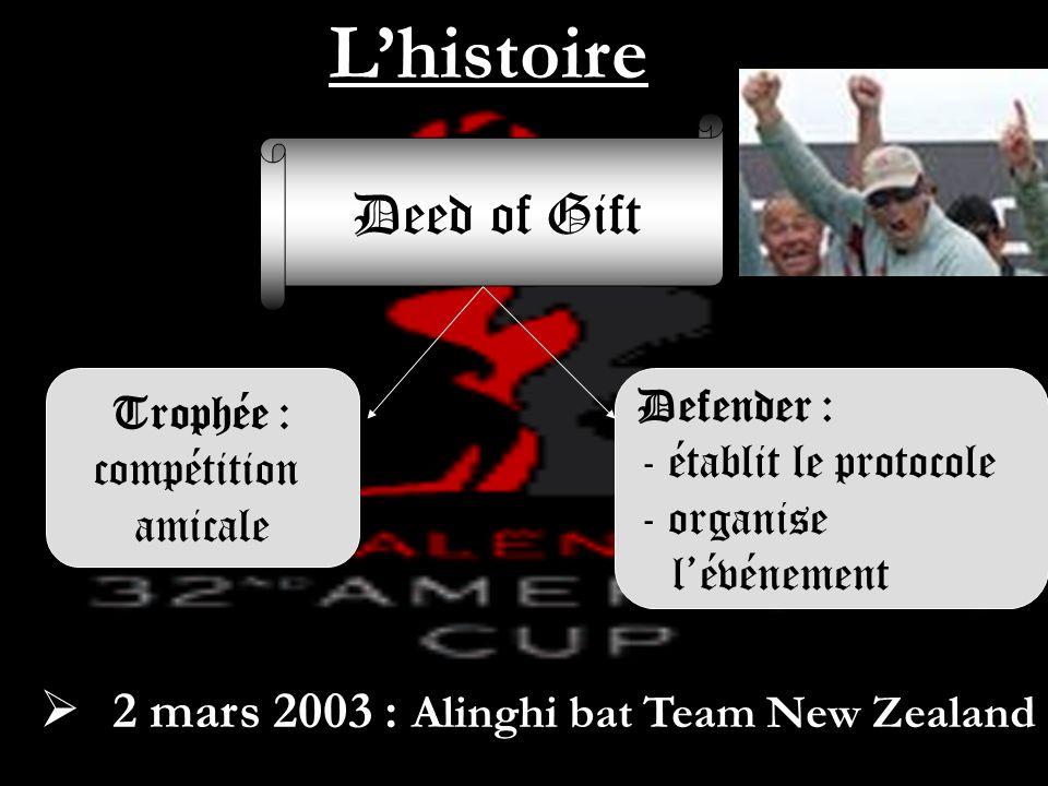 2 mars 2003 : Alinghi bat Team New Zealand Lhistoire Deed of Gift Trophée : compétition amicale Defender : - établit le protocole - organise lévénemen