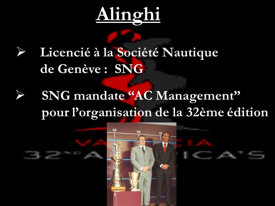 Licencié à la Société Nautique de Genève : SNG Alinghi SNG mandate AC Management pour lorganisation de la 32ème édition