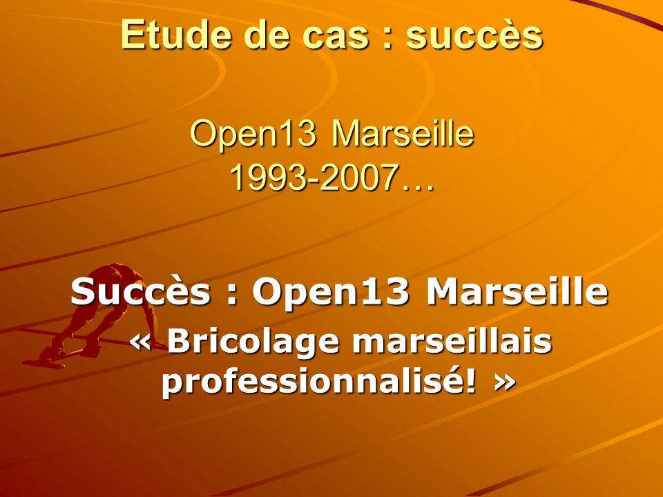 Open13 Marseille 1993-2007… Succès : Open13 Marseille « Bricolage marseillais professionnalisé! » Etude de cas : succès