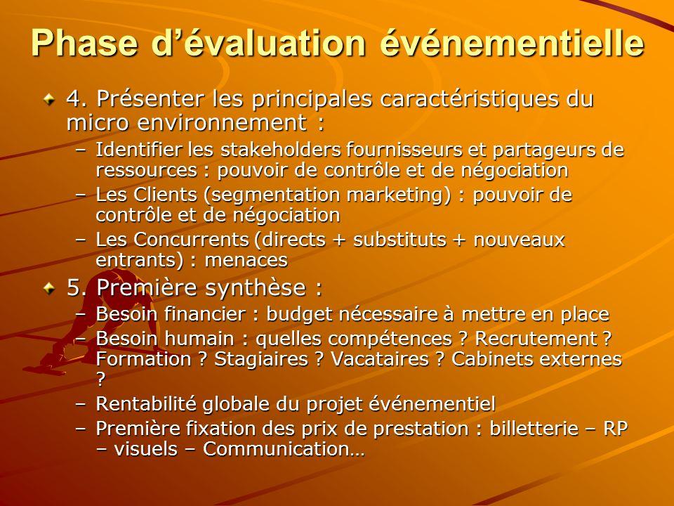Phase dévaluation événementielle 4. Présenter les principales caractéristiques du micro environnement : –Identifier les stakeholders fournisseurs et p
