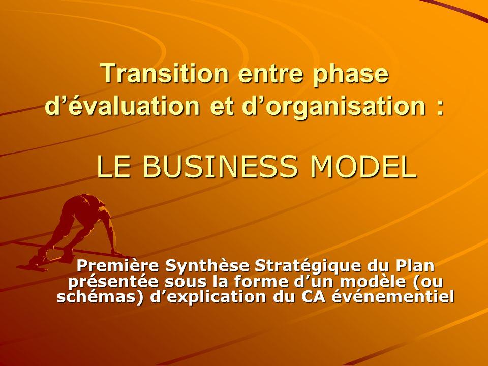 Transition entre phase dévaluation et dorganisation : LE BUSINESS MODEL Première Synthèse Stratégique du Plan présentée sous la forme dun modèle (ou s