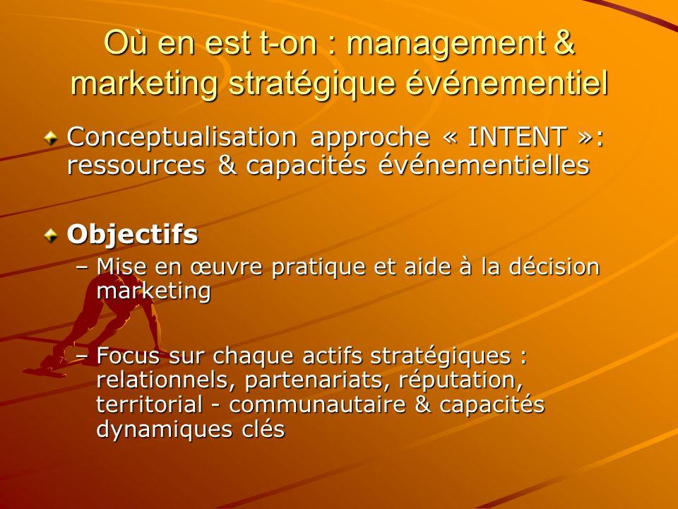 Où en est t-on : management & marketing stratégique événementiel Conceptualisation approche « INTENT »: ressources & capacités événementielles Objecti