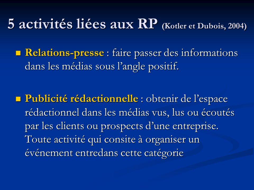5 activités liées aux RP (Kotler et Dubois, 2004) Relations-presse : faire passer des informations dans les médias sous langle positif. Relations-pres