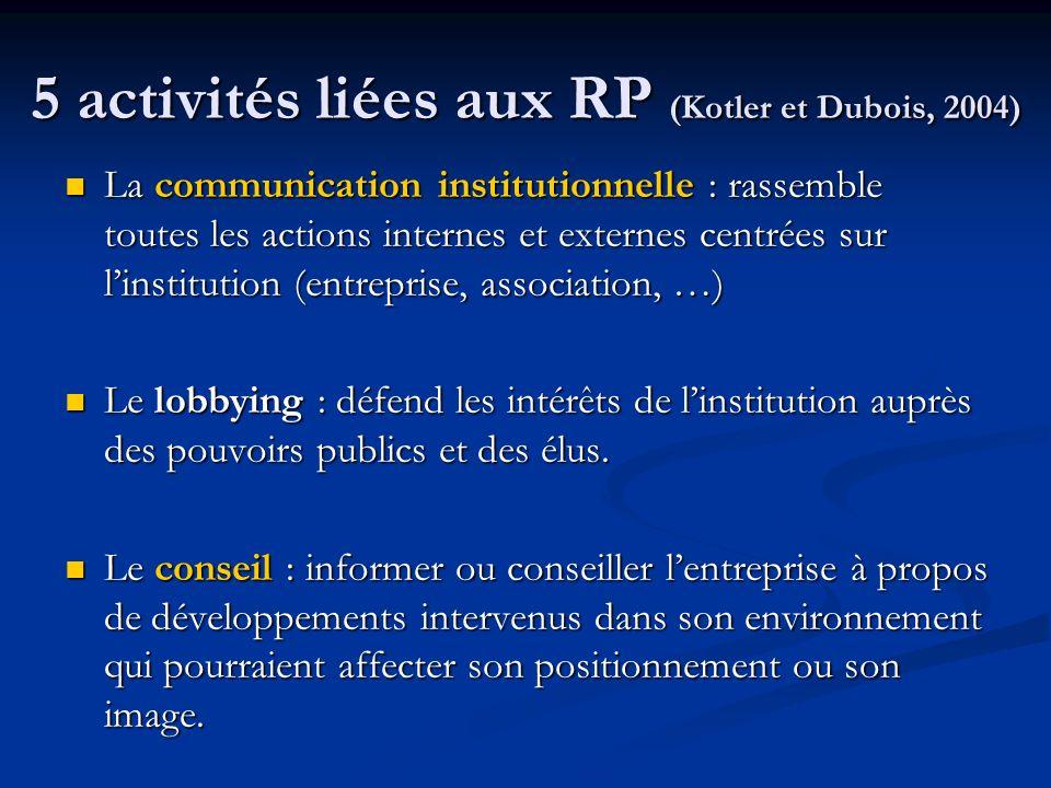 5 activités liées aux RP (Kotler et Dubois, 2004) La communication institutionnelle : rassemble toutes les actions internes et externes centrées sur l