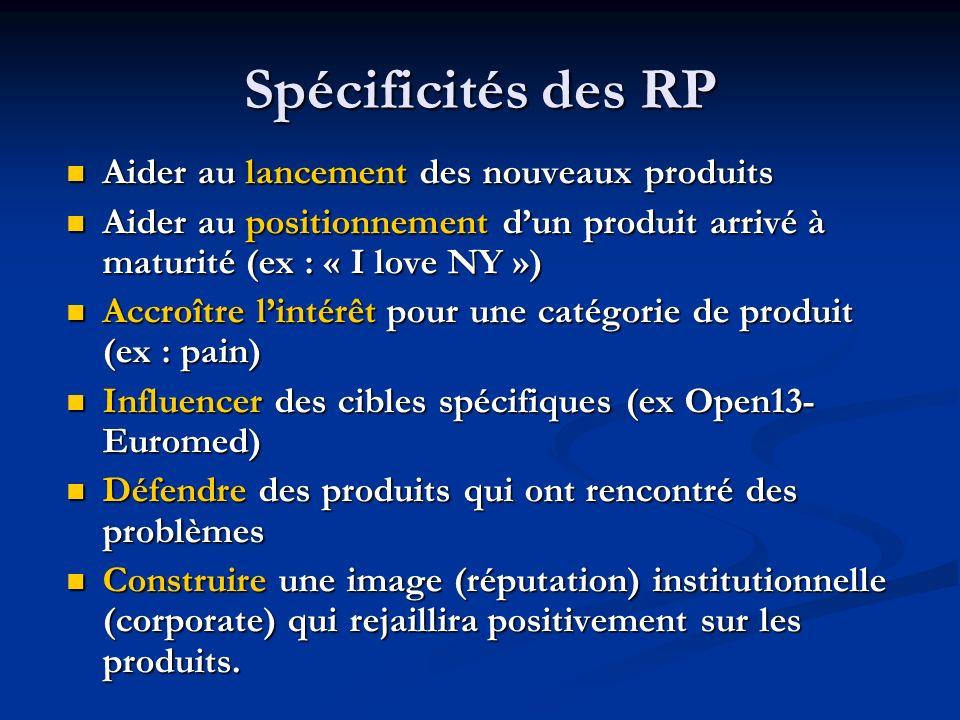 Spécificités des RP Aider au lancement des nouveaux produits Aider au lancement des nouveaux produits Aider au positionnement dun produit arrivé à mat