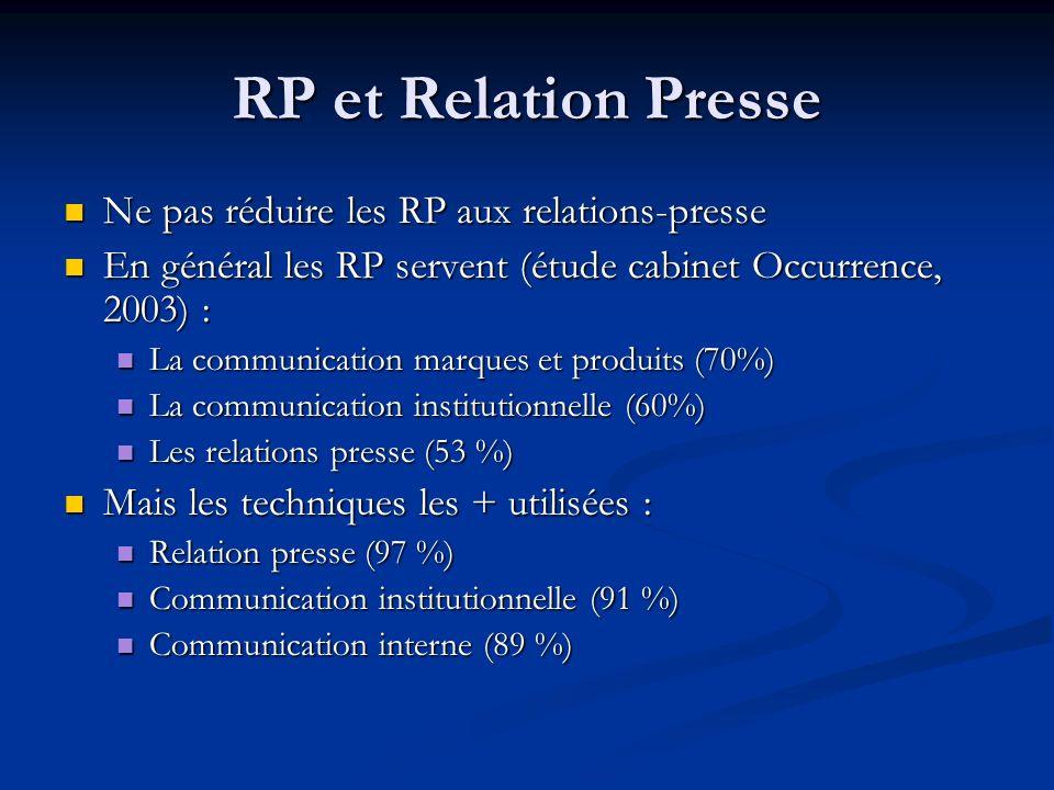RP et Relation Presse Ne pas réduire les RP aux relations-presse Ne pas réduire les RP aux relations-presse En général les RP servent (étude cabinet O