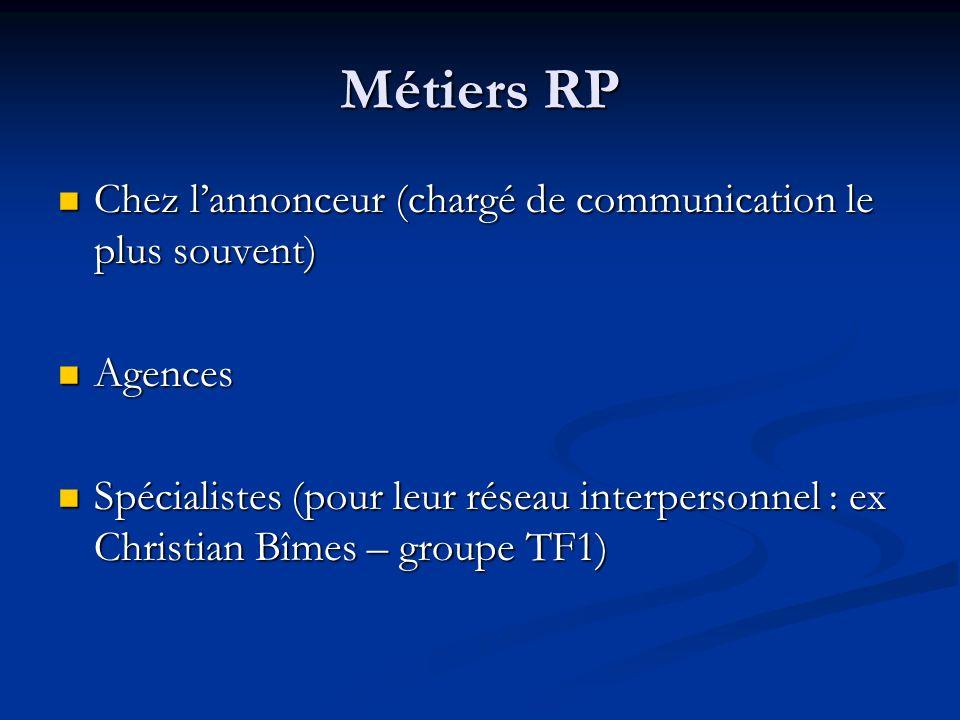 Métiers RP Chez lannonceur (chargé de communication le plus souvent) Chez lannonceur (chargé de communication le plus souvent) Agences Agences Spécial