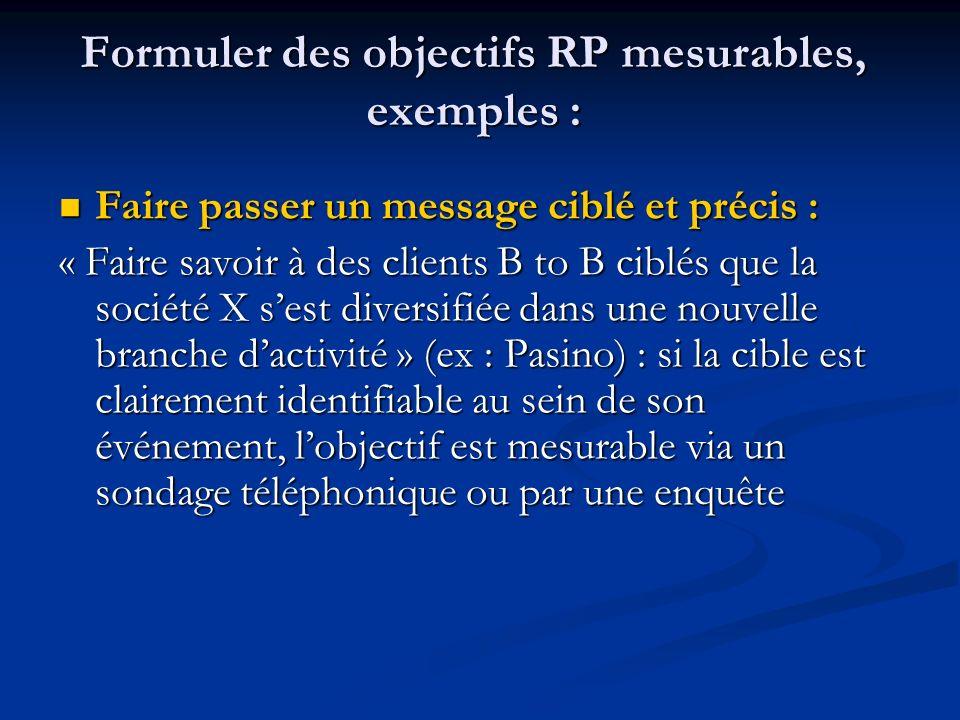 Formuler des objectifs RP mesurables, exemples : Faire passer un message ciblé et précis : Faire passer un message ciblé et précis : « Faire savoir à