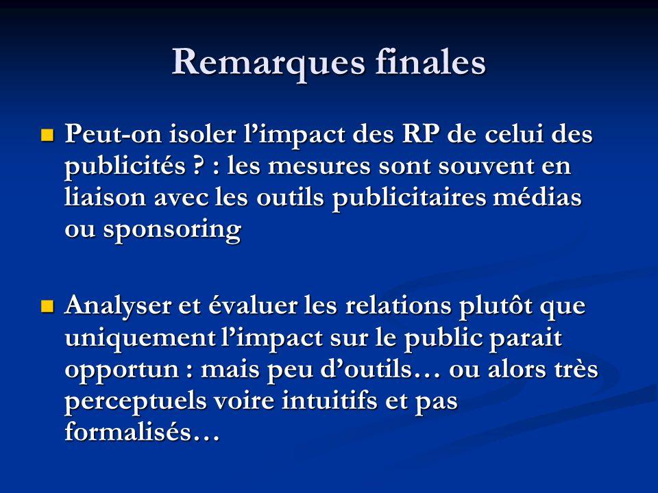 Remarques finales Peut-on isoler limpact des RP de celui des publicités ? : les mesures sont souvent en liaison avec les outils publicitaires médias o