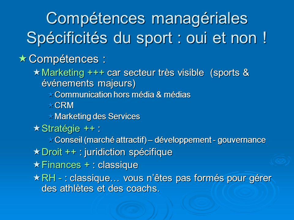 Compétences managériales Spécificités du sport : oui et non ! Compétences : Compétences : Marketing +++ car secteur très visible (sports & événements