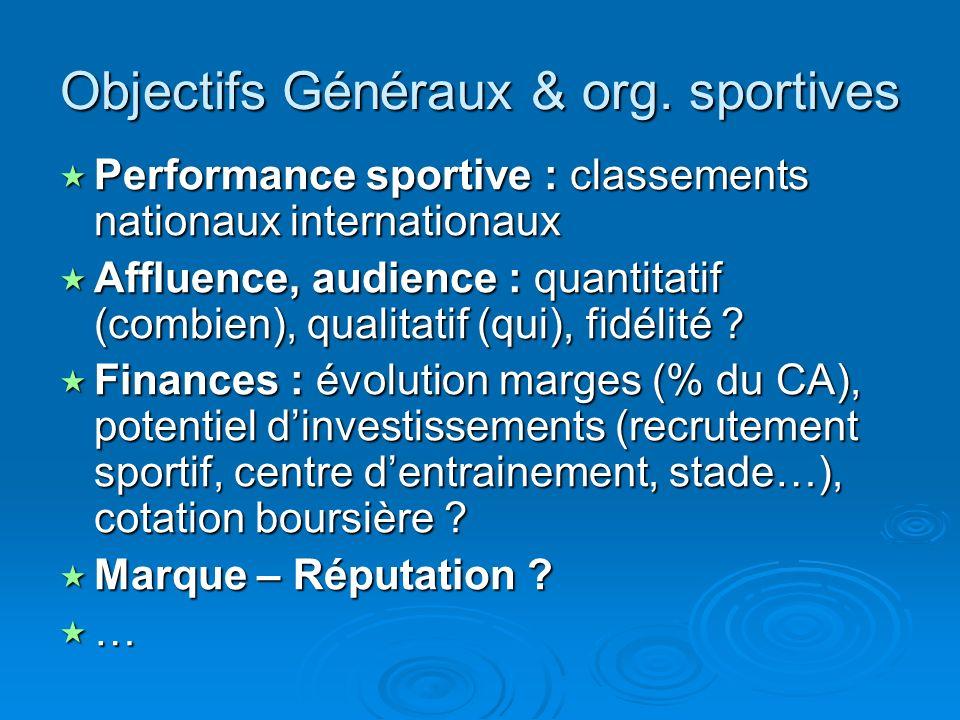 Objectifs Généraux & org. sportives Performance sportive : classements nationaux internationaux Performance sportive : classements nationaux internati
