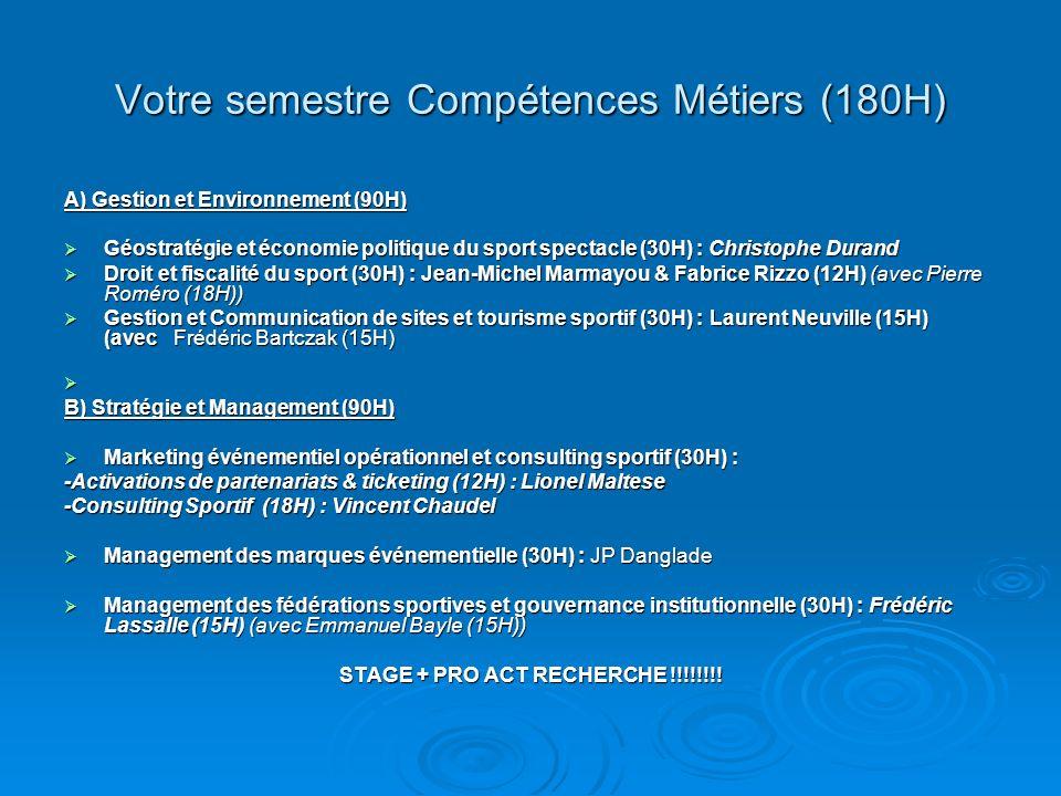 Votre semestre Compétences Métiers (180H) A) Gestion et Environnement (90H) Géostratégie et économie politique du sport spectacle (30H) : Christophe D